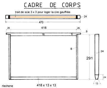 cadres_corps2