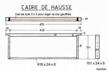 cadres_hausse2